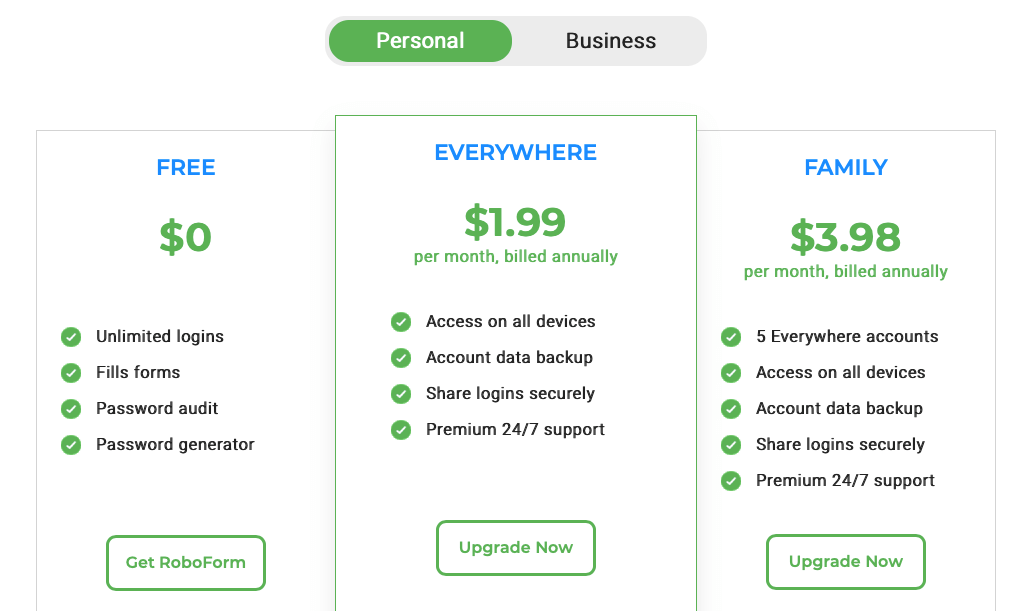 RoboForm Review pricing features